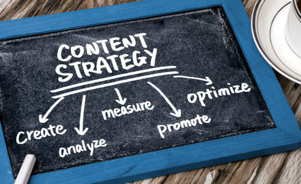 content marketing strategy on a chalkboard that will be implemented by a digital marketing agency