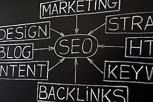 SEO for attorneys diagram that is frequently followed and practiced by a law firm marketing agency