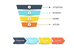 a marketing funnel which is one of the hidden benefits of email marketing