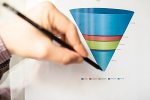 a diagram showing what a content marketing funnel looks like