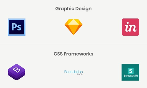 321 graphic design and CSS framework technologies