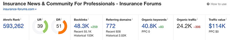 backlink portfolio for an insurance forum website